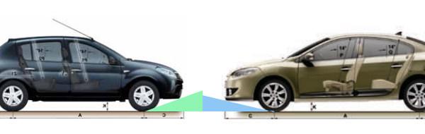 Сравнение угла въезда (угла свеса) на примере двух машин одной марки. Sandero и Fluence