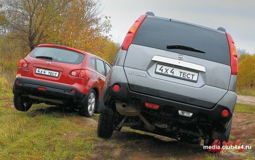 Цена Nissan Qashqai и Nissan X-Trail отличается на $6000