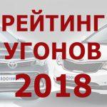 Рейтинг угоняемости автомобилей 2018